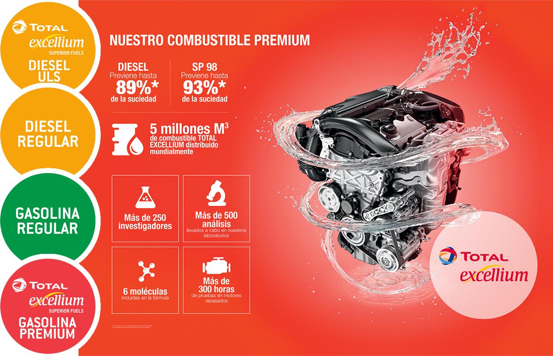 Combustible Premium Total Excellium diesel y gasolina.